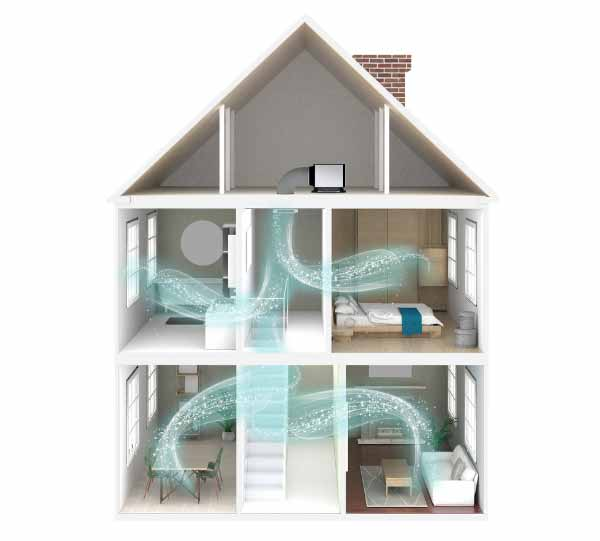 Positive Input Ventilation (PIV) Installations