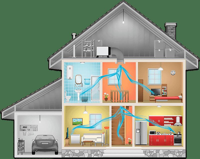 PIV the complete ventilation solution